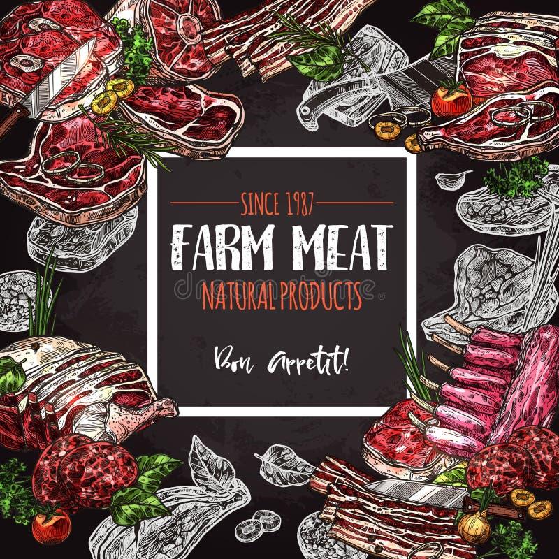 Fresh meat farm food chalkboard poster design. Fresh meat natural farm food chalkboard poster. Beef steak, pork chop, ham, bacon, chicken, ground meat cutlet royalty free illustration