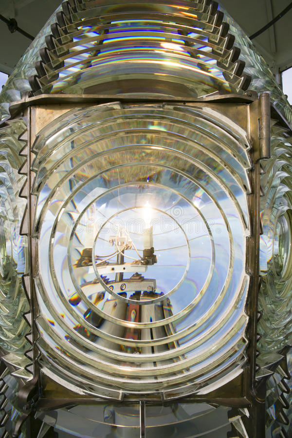 Fresnel Magnifying Lens Close Up Lighthouse Glass Rotating