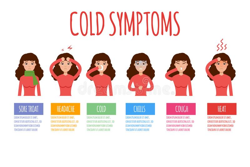 Froid, grippe, grippe ou symptômes communs saisonniers de grippe infographic illustration stock