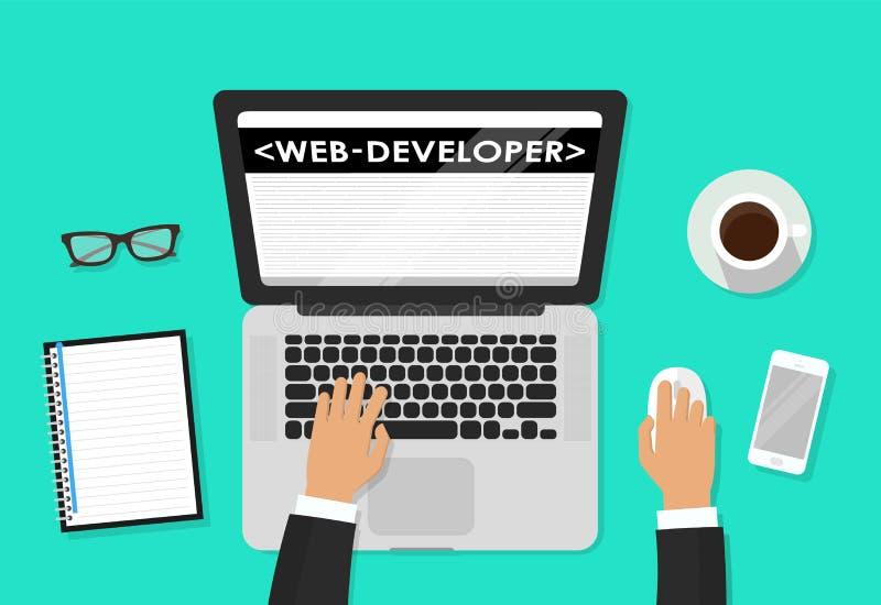Front End Development, aplicação web, Web site que cria o conceito Colaborador que trabalha em um portátil Estilo e garatuja liso ilustração stock