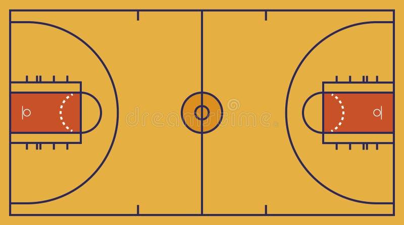 Frontal sikt av korg- eller basketfältet Geometriskt och plant royaltyfri illustrationer