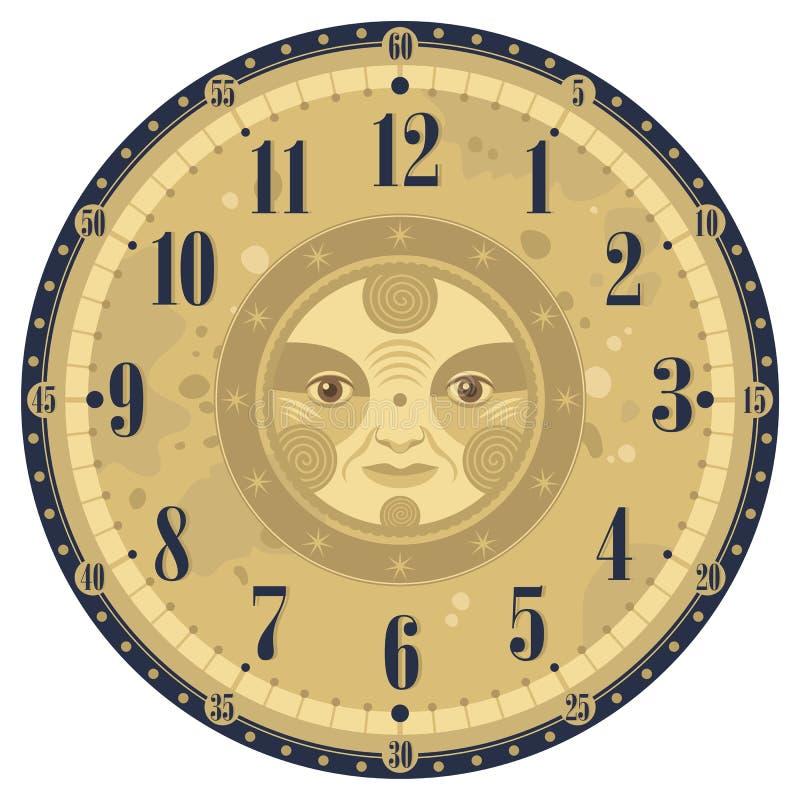 Fronte di orologio dell'annata illustrazione di stock