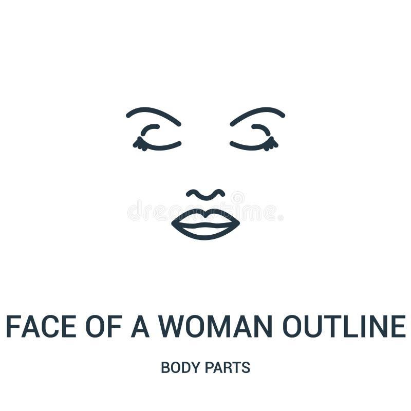fronte di un vettore dell'icona del profilo della donna dalla raccolta delle parti del corpo Linea sottile fronte di illustrazion royalty illustrazione gratis