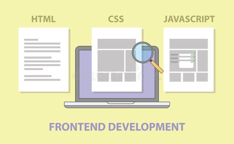 Frontend strona internetowa rozwój porównuje porównania html css javascript royalty ilustracja