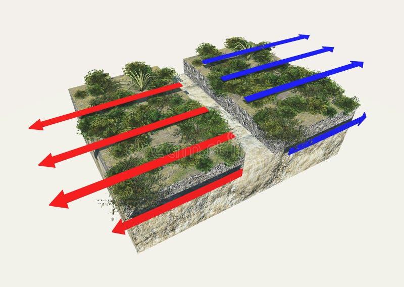 Frontières de plat, frontières divergentes, tremblement de terre illustration libre de droits