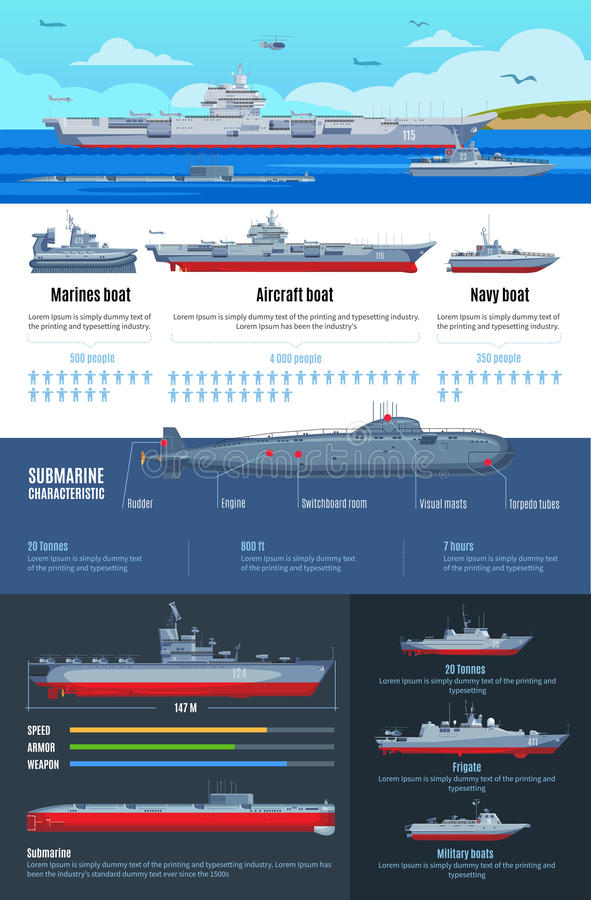 Frota militar Infographics ilustração royalty free