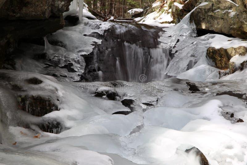 Frozen Stream Free Public Domain Cc0 Image