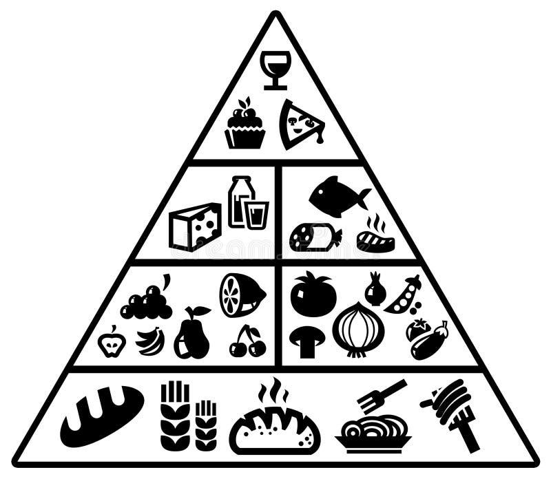 Download Frucht, Gemüse, Fleisch, Milch, Mutter, Brot Und Käse Getrennt Auf Weiß Stock Abbildung - Illustration von kuchen, kalorien: 47100455