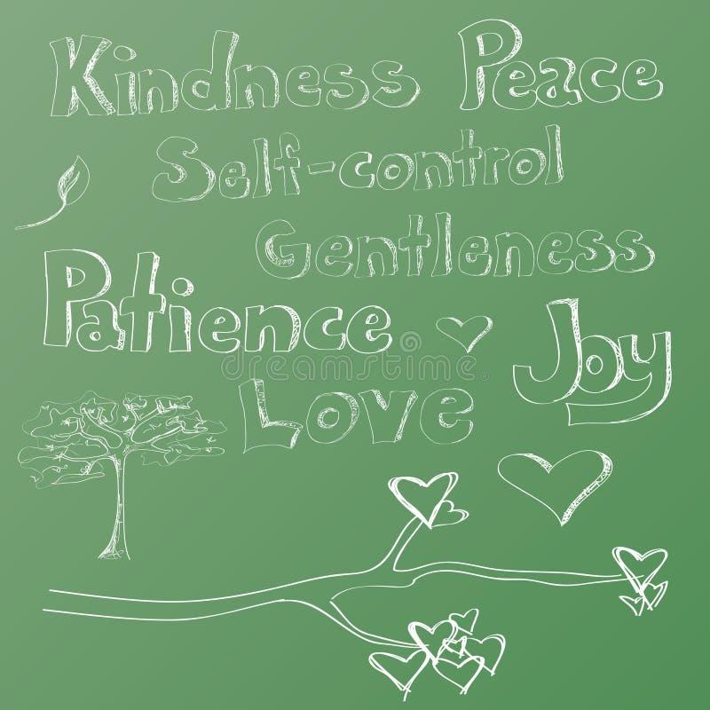 Fruits of the Spirit Doodles