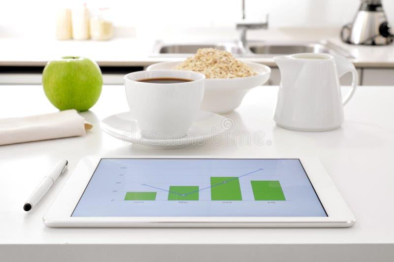 Frukost och diagram arkivfoton