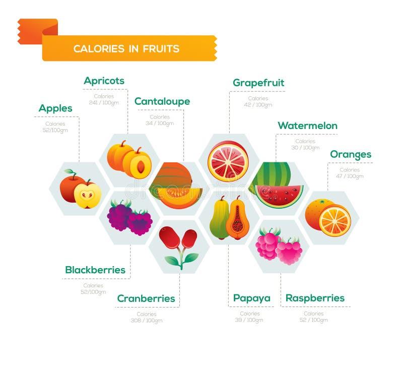 Fruta infographic stock de ilustración
