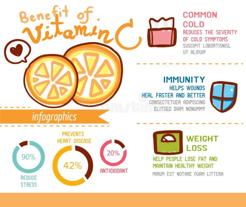 Fruta sana de la vitamina C de la ventaja de Infographics libre illustration