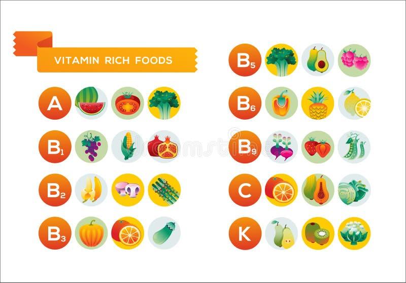Fruta y verdura Infographic libre illustration