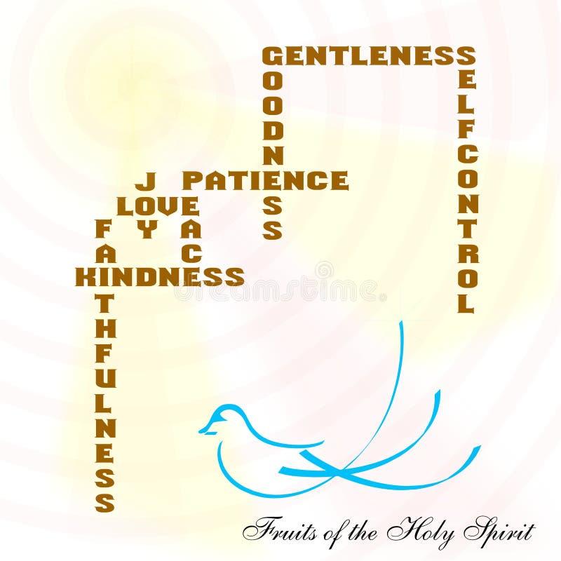 Frutas del Espíritu Santo libre illustration