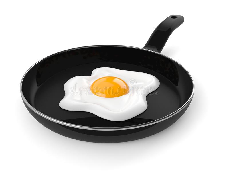 Frying pan with egg. On white background stock illustration