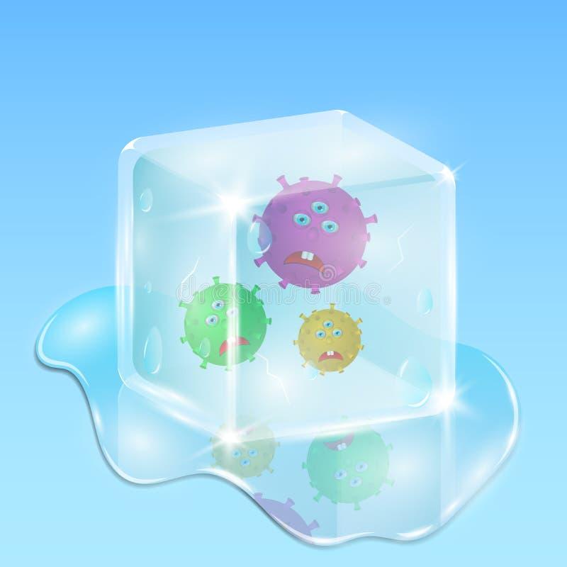 Fryst i en kub av onda och ledsna bakterier för is, Vatten och droppar överallt Illustration i stil för tecknad film 3d stock illustrationer