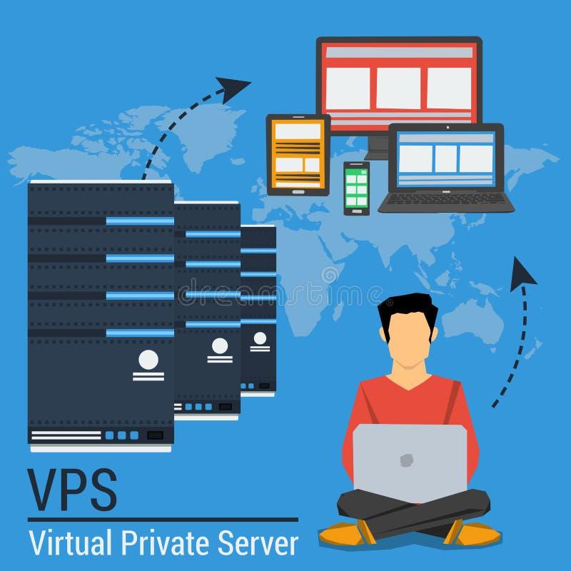 Ftp server do Internet e armazenamento em linha ilustração royalty free
