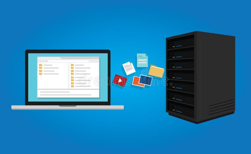 FTP-van het het protocolexemplaar van de dossieroverdracht het documentgegevens van computerlaptop aan het symboolillustratie van stock illustratie