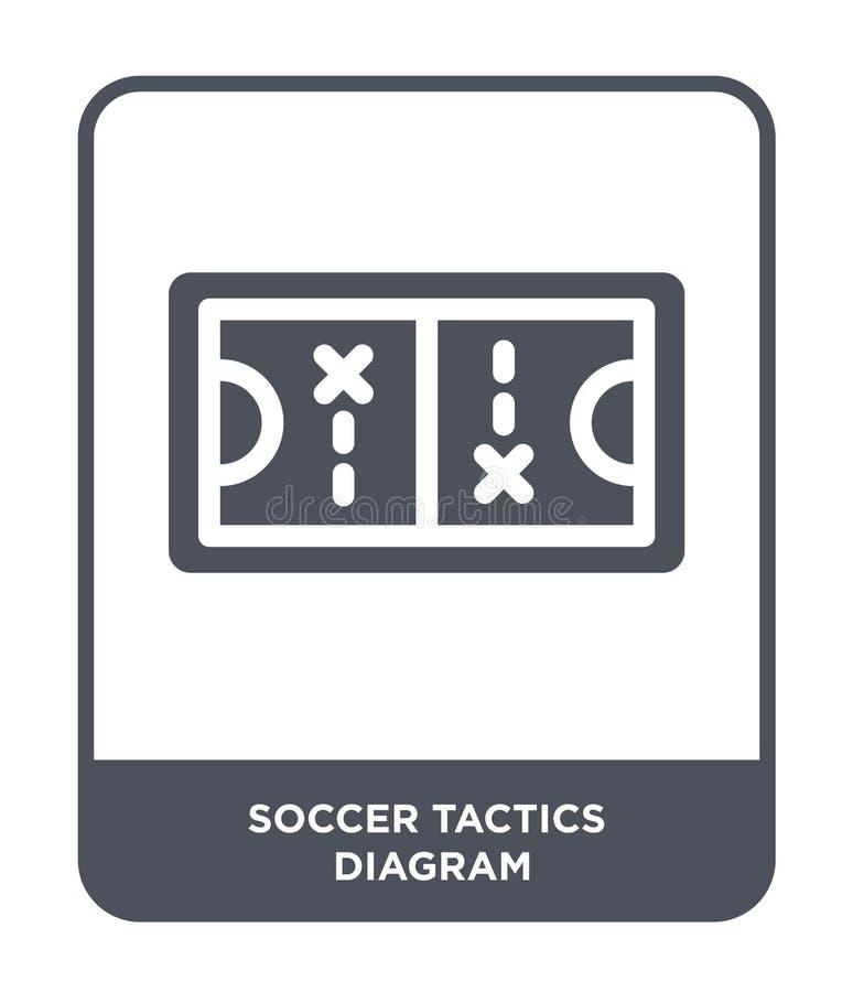 Fußballtaktiken stellen Ikone in der modischen Entwurfsart grafisch dar Fußballtaktiken stellen die Ikone grafisch dar, die auf w lizenzfreie abbildung
