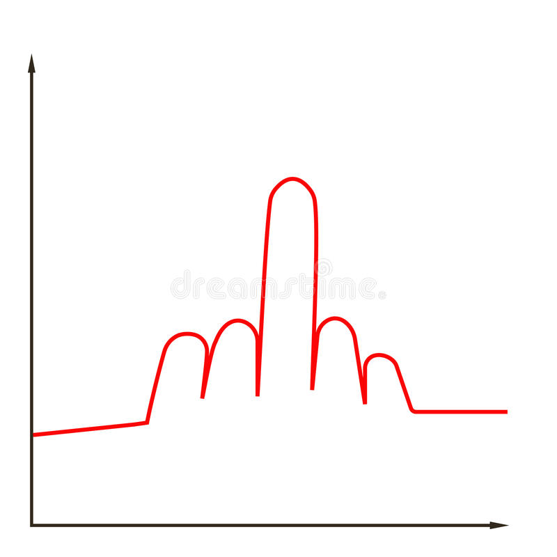 fuck-chart-line-graph-has-shape-middle-f
