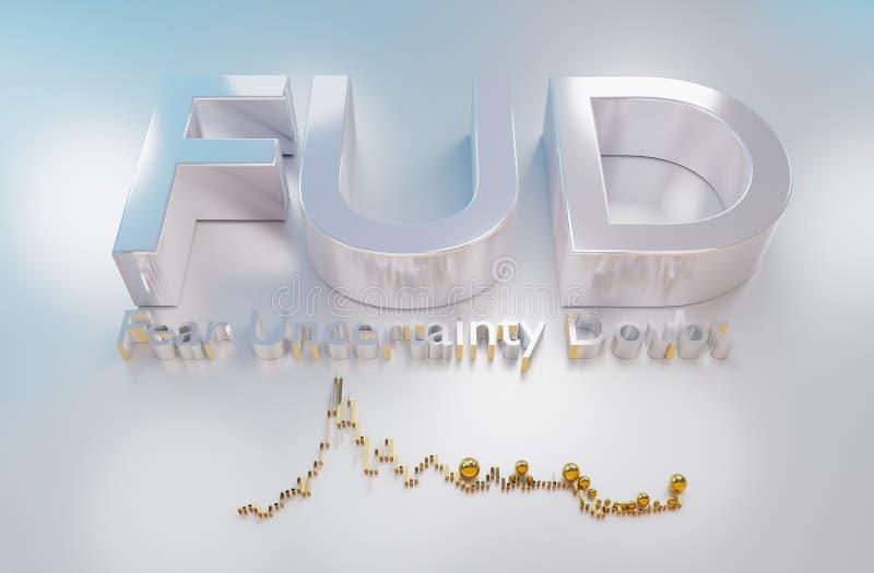 FUD ?r en akronym f?r skr?ck, os?kerhet och tvivel royaltyfri illustrationer
