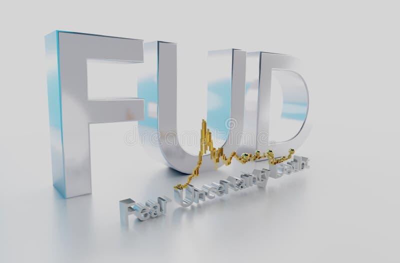 FUD ?r en akronym f?r skr?ck, os?kerhet och tvivel stock illustrationer
