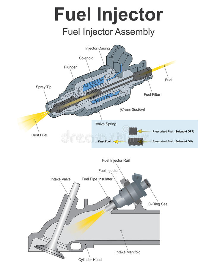 Free Fuel Injector Stock Images - 83394274