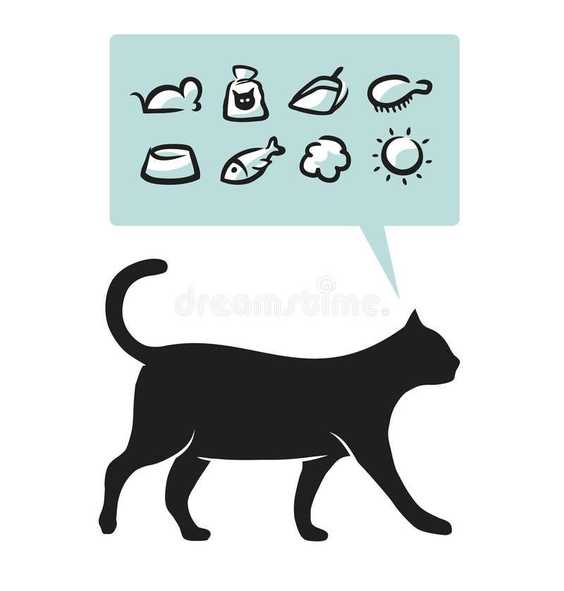 Fuentes del gato libre illustration