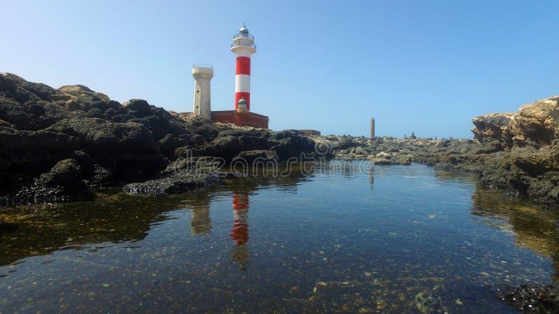 Fuerteventura, Ilhas Canárias: vista do farol de Toston, perto da aldeia piscatória do EL Cotillo fotografia de stock
