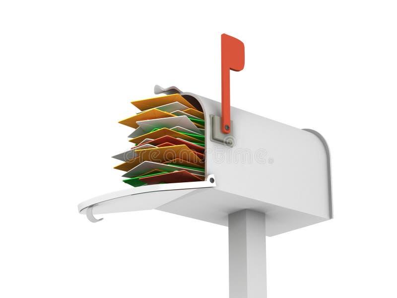 Full Mailbox 2 stock illustration Illustration of domestic 13062575