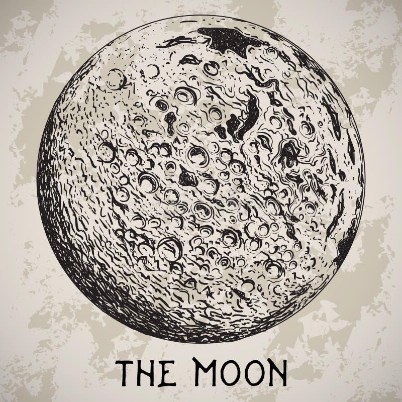 Fullmåneplanet med mån- krater på grungebakgrund stock illustrationer