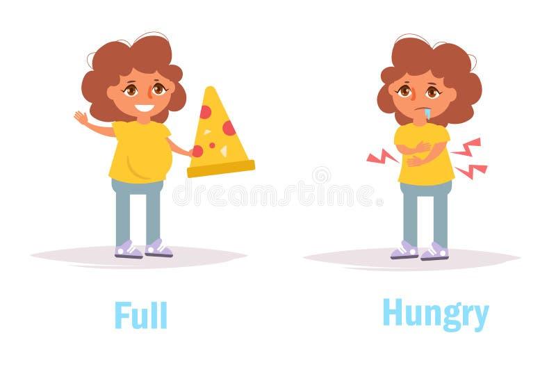 Fullt hungrigt mitt emot antonymer royaltyfri illustrationer