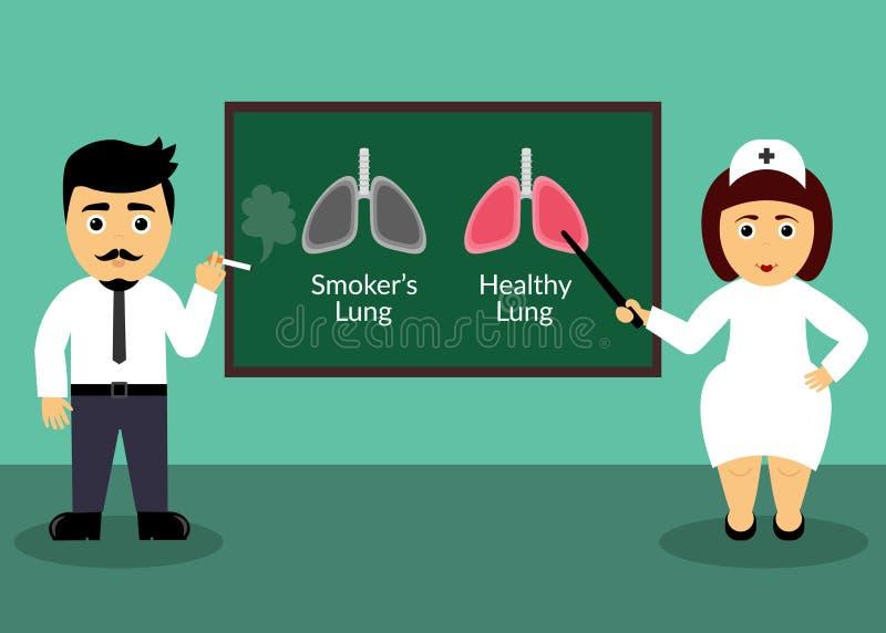 Fumador e doutor Conceito dos cuidados médicos Smoker& x27; pulmões de s e pulmões saudáveis Elemento liso do projeto Ilustração  ilustração do vetor