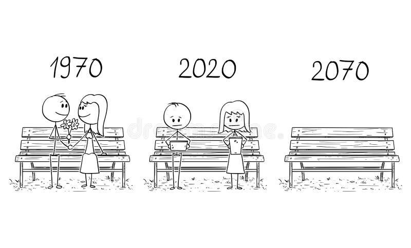 Tecnologia che cambia datazione