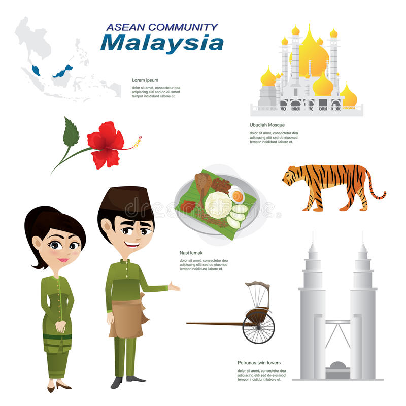 Fumetto infographic della comunità del asean della Malesia royalty illustrazione gratis