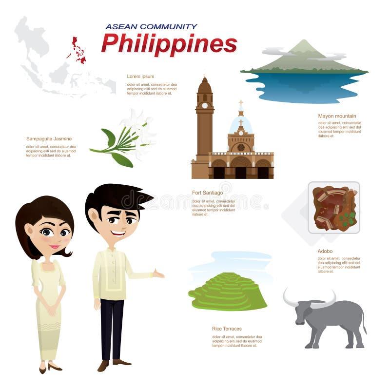 Fumetto infographic della comunità del asean di Filippine illustrazione vettoriale