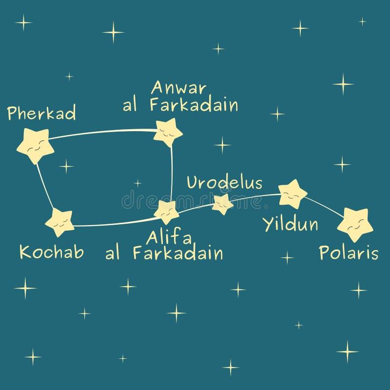 Fumetto sveglio poca costellazione del merlo acquaiolo con il nome dell'illustrazione delle stelle illustrazione vettoriale