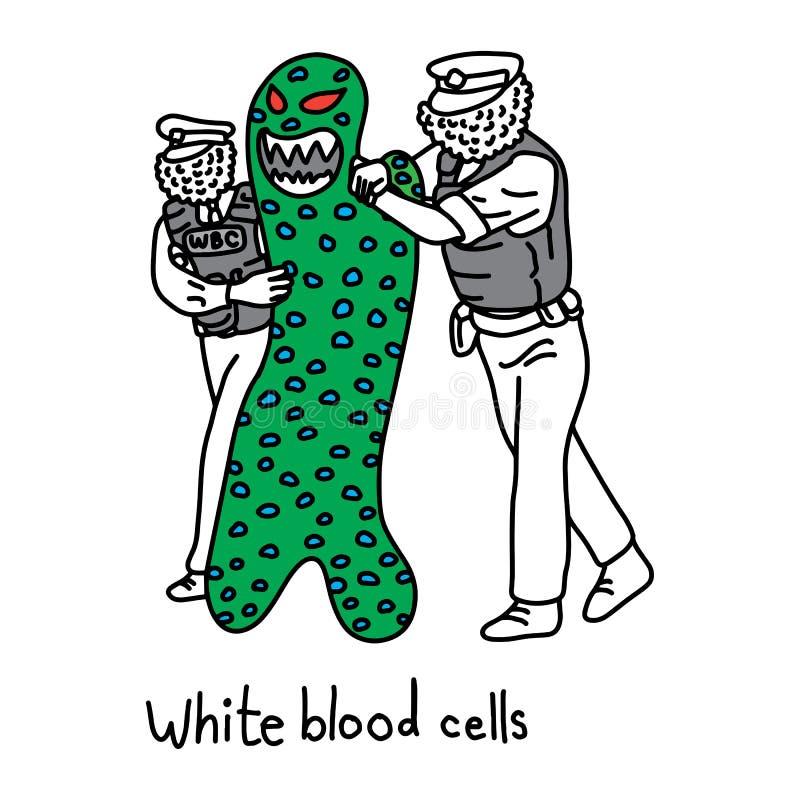 Função da metáfora do glóbulo branco para proteger os agains do corpo ilustração royalty free