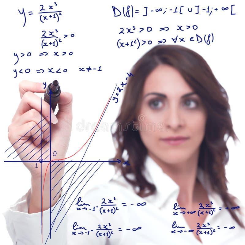 Função matemática complicada imagens de stock