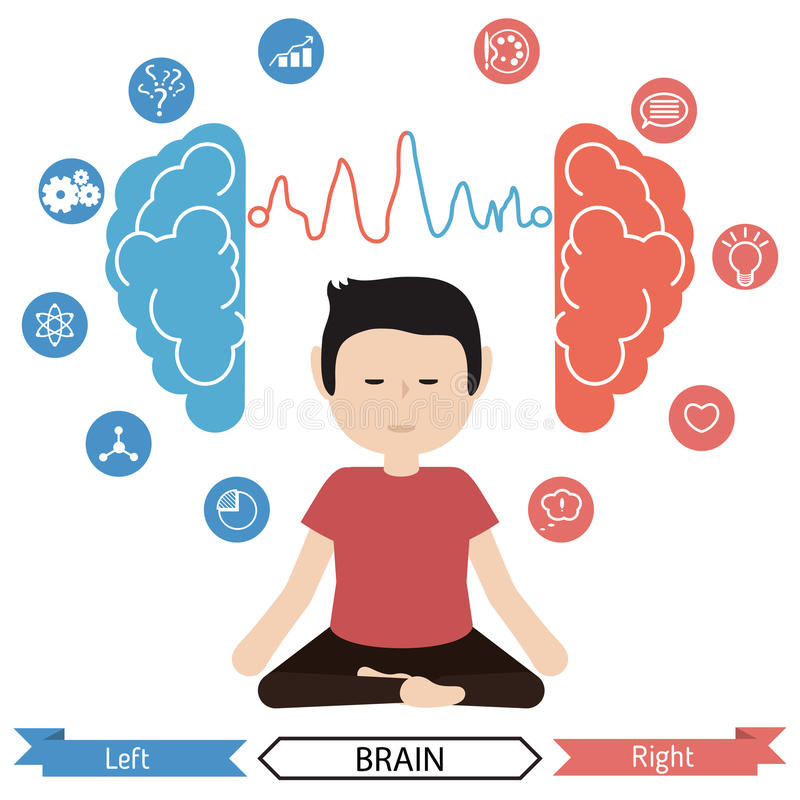 Funções do cérebro esquerdo e direito Benefícios da meditação ilustração stock