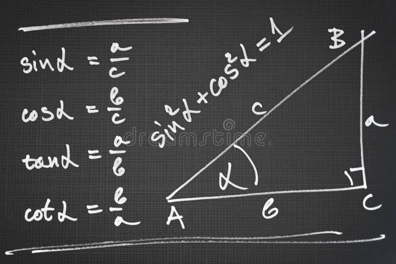 Funciones trigonométricas básicas imagen de archivo