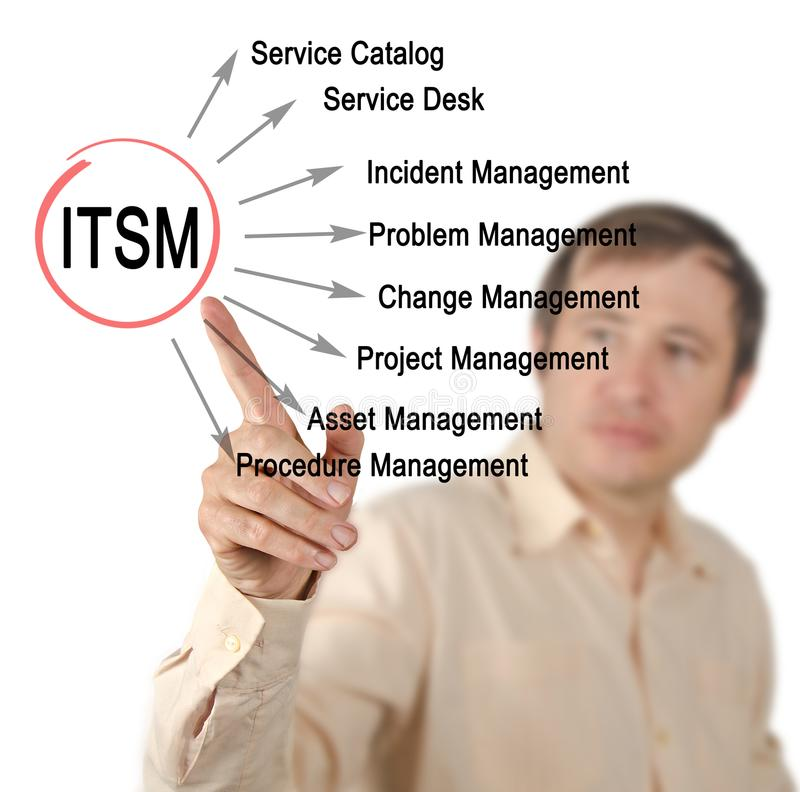 Functions of ITSM. Man presenting Functions of ITSM royalty free stock photo