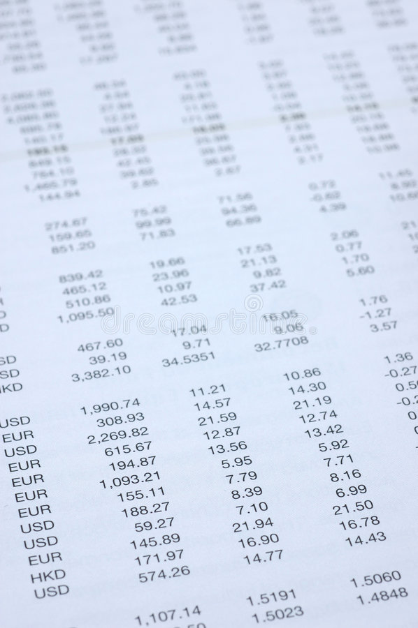 Fund Performance Summary Royalty Free Stock Photo