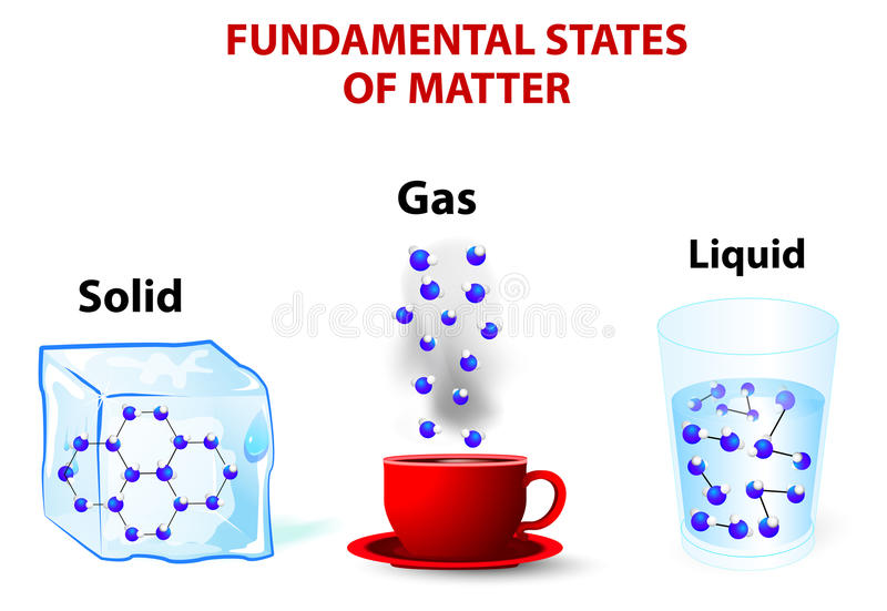 fundamental states of matter stock illustration