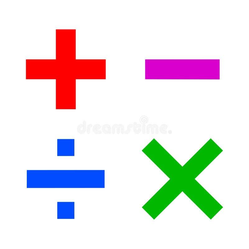 Fundamenteel wiskundig teken, pictogram van wiskunde het vlakke tekens - vector stock illustratie