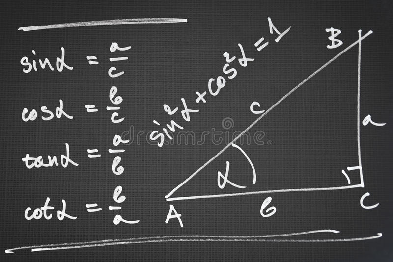 Fundamentele trigonometrische functies stock afbeelding