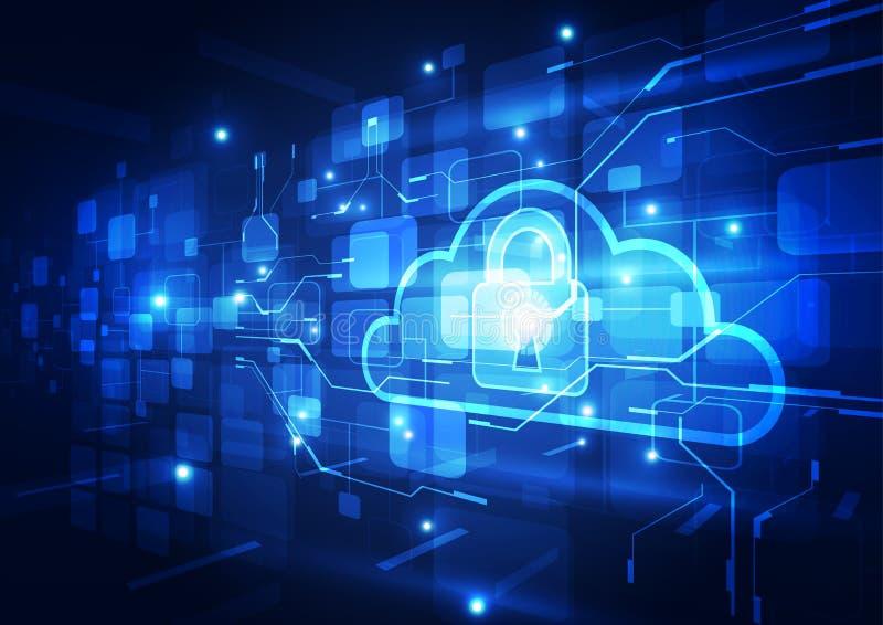 Fundo abstrato da tecnologia da nuvem da segurança vetor da ilustração ilustração royalty free