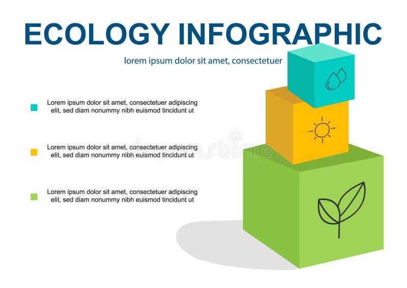 Fundo abstrato do conceito da ecologia Ilustra??o infographic do vetor ilustração stock