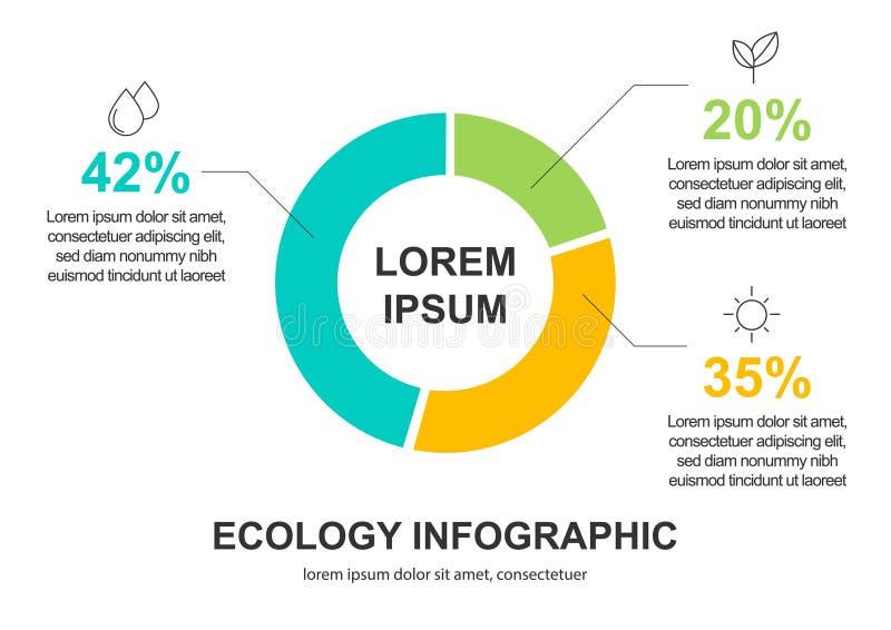 Fundo abstrato do conceito da ecologia Ilustra??o infographic do vetor ilustração royalty free