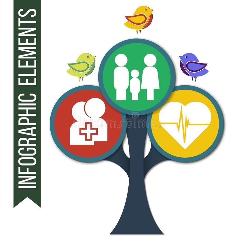 Fundo abstrato no formulário da árvore que consistem em metaballs conectados com ícones integrados dos cuidados médicos ilustração stock